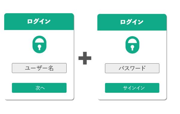 単要素による二段階認証の一例