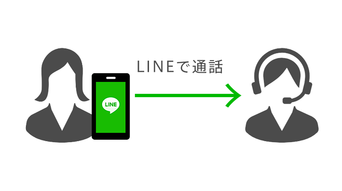 LINE to Callのメリット