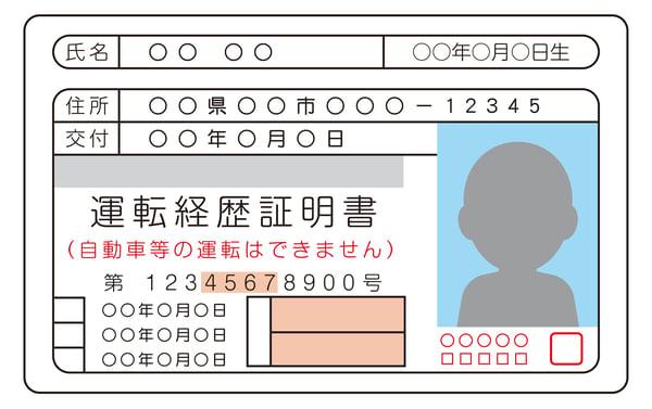 drivers-license-twilio