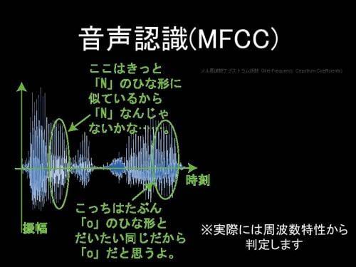3【Twilio】株式会社ライナフ20180416配布用.jpg