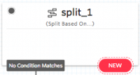 SplitBasedOn.png