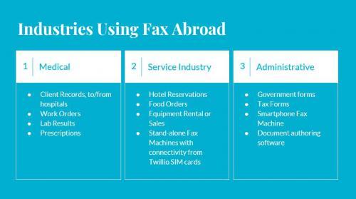 fax use case.JPG